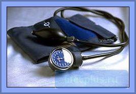 Гипертония , ее симптомы и эффективные народные методы лечения