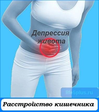 """alt=""""расстройство кишечника, причины появления и профилактика"""""""
