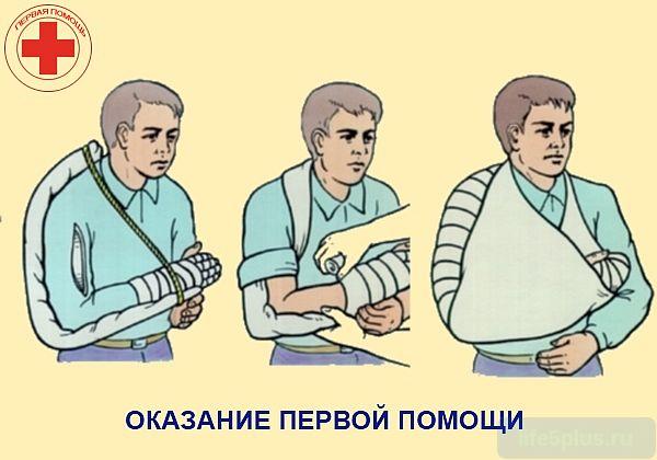 """alt=""""Первая помощь при травмах"""""""