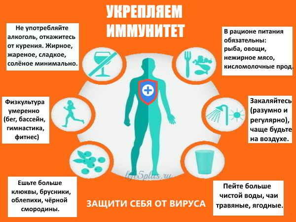 Укрепить иммунитет взрослому