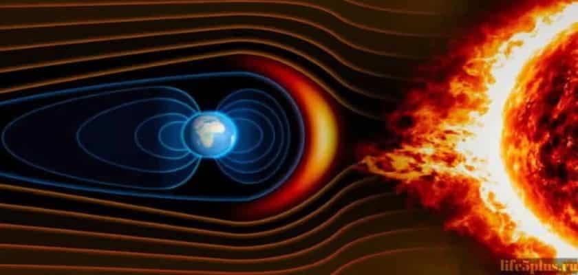 Возмущение магнитного поля Земли
